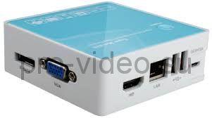 Super mini NVR Pro-0801