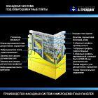 Отделка фасадными панелями, облицовка фасада фиброцементными плитами.