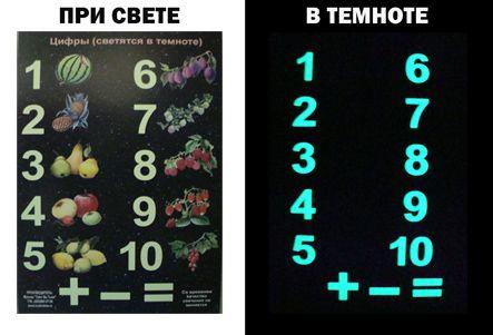 Цифры А5