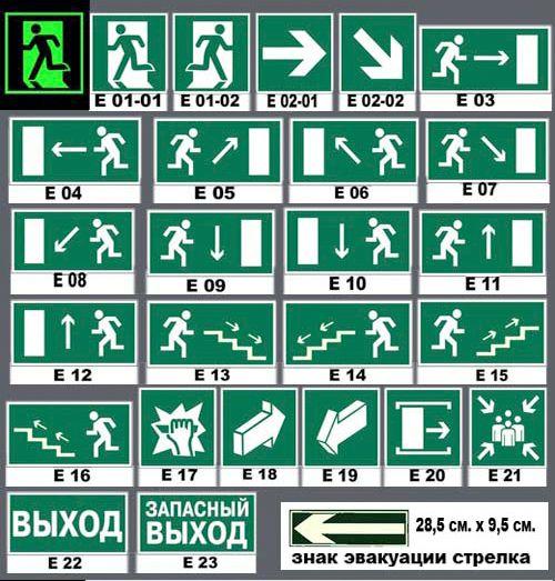 Знаки эвакуации фотолюминесцентные ГОСТ 12.2.143-2009, ГОСТ 12.4.026-2015