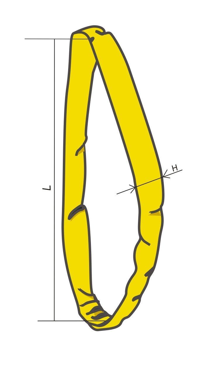 Строп текстильный круглопрядный кольцевой СТКк