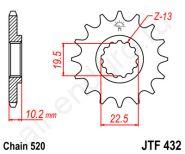 JTF 432.14 SC