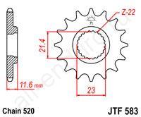 JTF 583.14