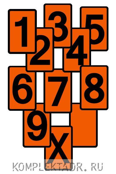 Набор цифр (все классы опасности) для таблички Опасный груз