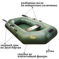 Гелиос 22 (лодка ПВХ)