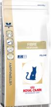 Fibre Response FR31 (2 кг)