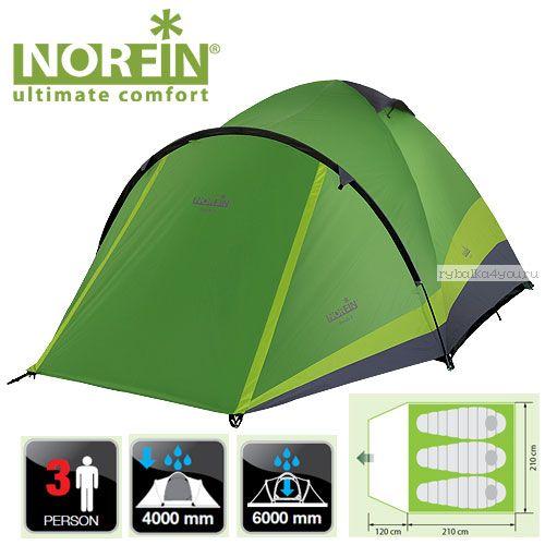 Палатка 3-х местная Norfin PERCH 3 NF-10106