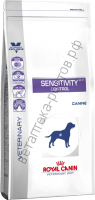 Royal Canin для собак Sensitivity control (SC 21)