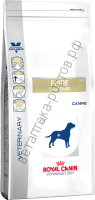 Royal Canin для собак Fibre Response (FR 23)