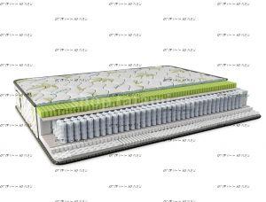 Матрас Latex Lux Green  S1000, Татами