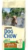 Dog Chow для собак с разными видами мяса