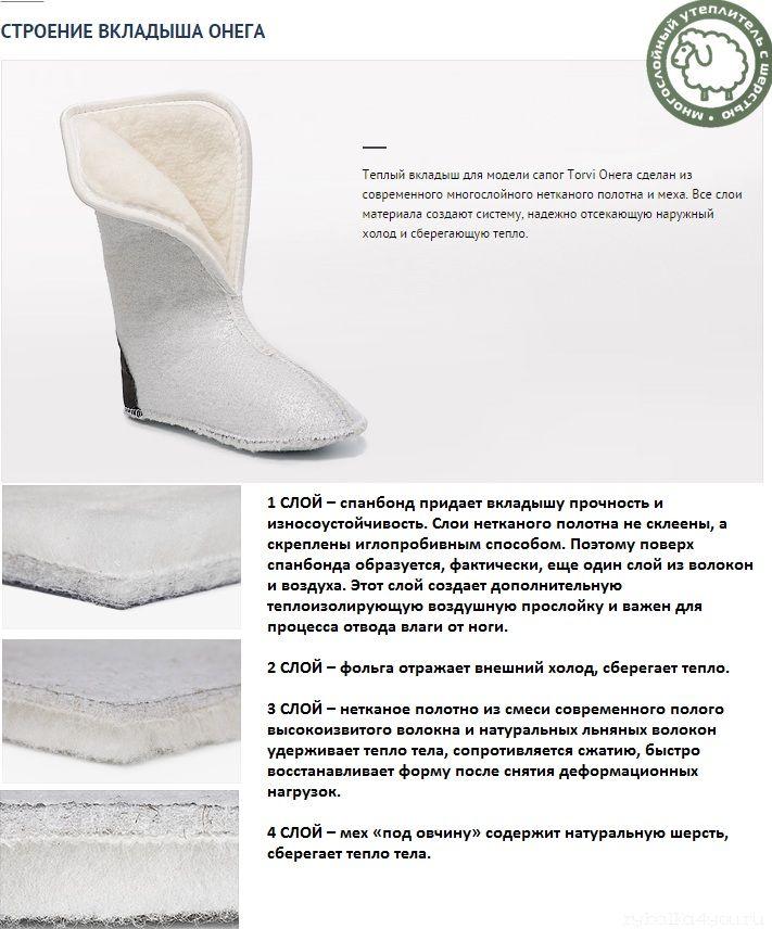 fbab99e2a Купить Женские сапоги TORVI ОНЕГА до -40С БЕЛЫЕ за 1690 ...