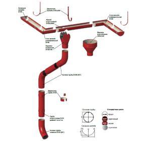 Колено трубы сливное большого диаметра круглое МП Проект Полиэстер D150
