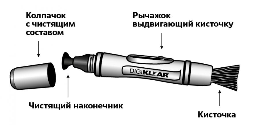 LENSPEN Digi-Klear LFK-1