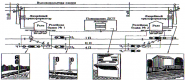 17233-00-00-02 РАЗРЯДНИК РКН-600 (с розеткой переходной и колодкой контактной)