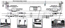 16983-00-00 КРОНШТЕЙН (для указателя скорости, ассимметричный,  на металлической мачте)