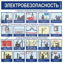 вопросы для 3 группы по электробезопасности до 1000 в