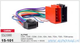 Carav 15-101 (Alpine)