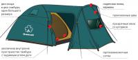 GREENELL КАВАН 2 двухместная палатка