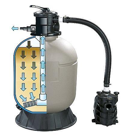 Фильтровальные установки для бассейнов, с насосом