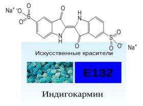 Индигокармин, 50 гр