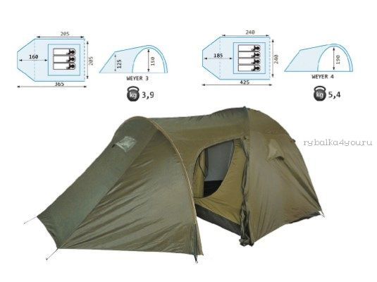 Купить Палатка Reisen Weyer 3 (olive)