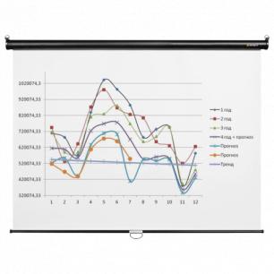 Экран проекционный DIGIS OPTIMAL-C, матовый, настенный, 180х180см, 1:1, DSOC-1102