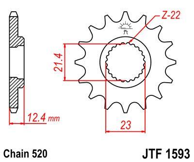 JTF 1593, звезда передняя