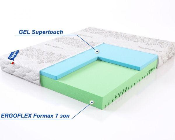 Матрас Active-Gel   FormaFlex Lineaflex