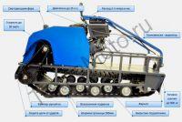 Мотобуксировщик Мужик 500 К17 Стандарт с двигателем 17 л.с., передний привод, катковая подвеска, вариатор Safari, ширина гусеницы 500 мм.