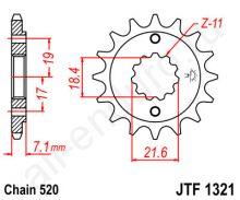 JTF 1321.13