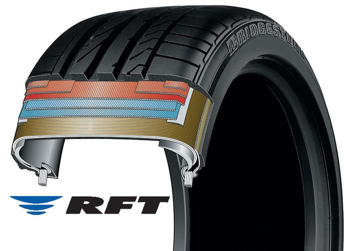 Разборка/сборка колеса (шины runflat)