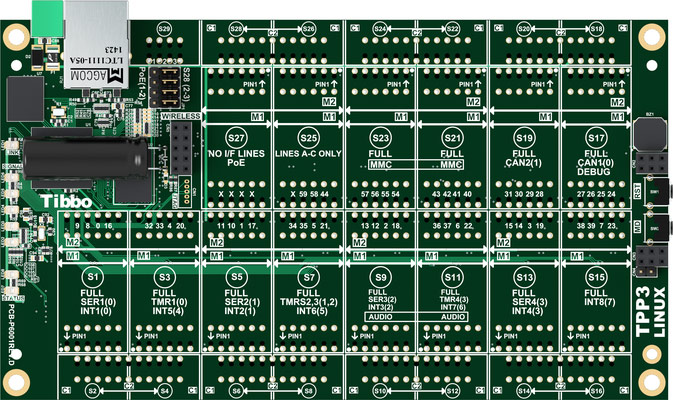 Tibbo конструктор  LTPP3 Linux