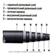 Рукава высокого давления ГОСТ 25452-90