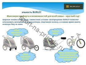 Аксессуары для велоприцепов для 1-2х детей Burley