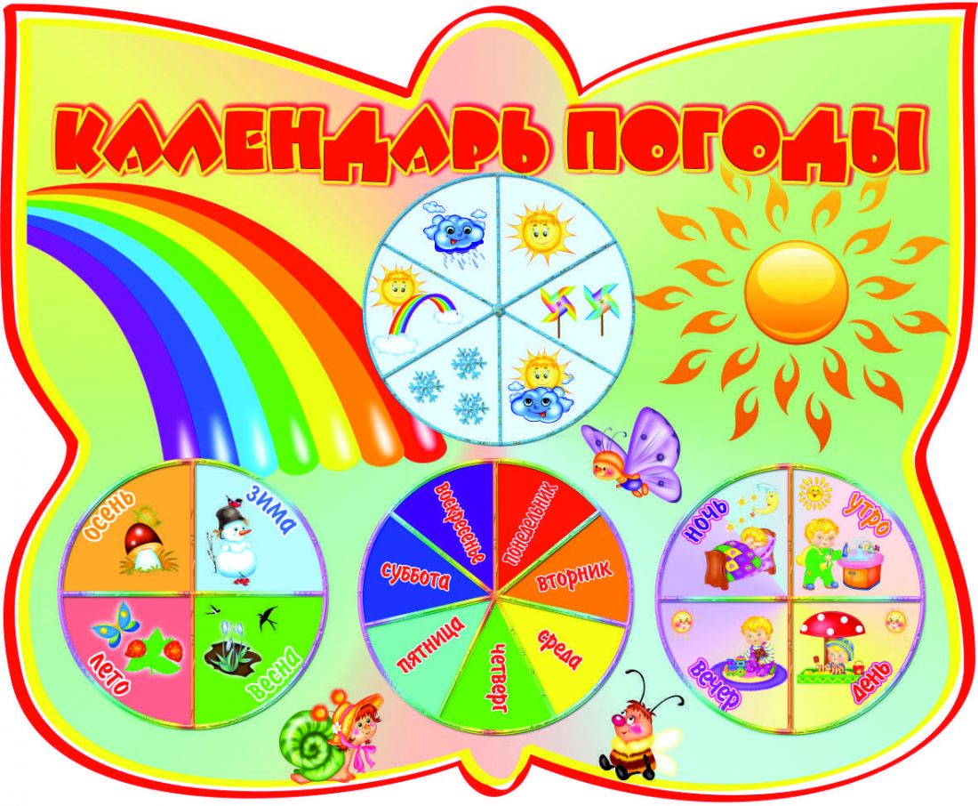 "Стенд ""Календарь погоды"""
