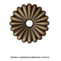 Ручка Enrico Cassina C51000  для раздвижных дверей бронза античная
