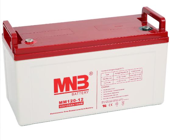 MNB MM 120-12