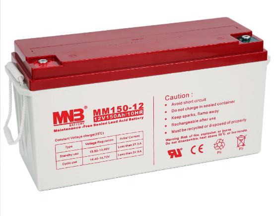 MNB MM 150-12
