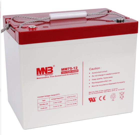 MNB MM 75-12