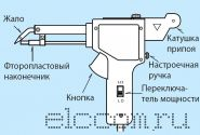 goot HF-40, паяльник с подачей припоя, 220В, два режима 20/40 Вт,