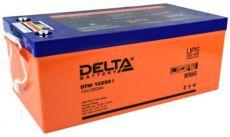 Delta DTM 12250 I