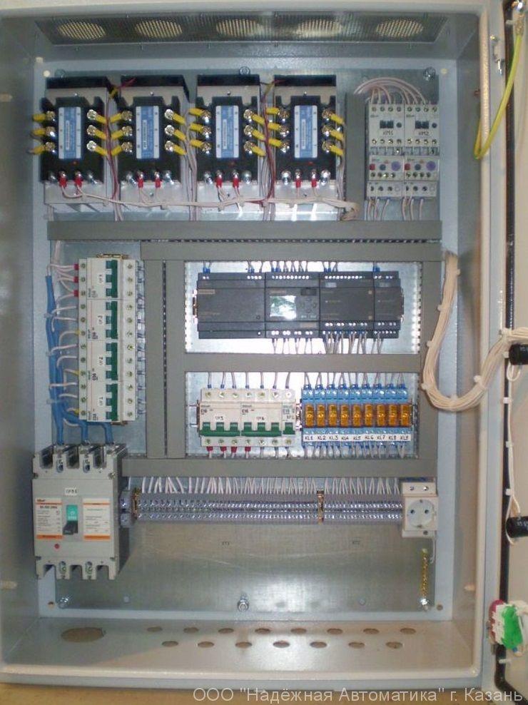 Шкаф Управления приточно-вытяжной вентиляцией