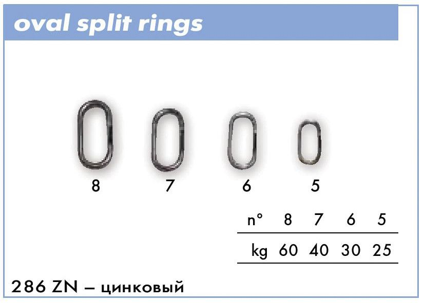 Заводные кольца Cannelle 286ZN № 6 уп. 10 шт. (овальные,оцинкованные) нагрузка до 30 кг.