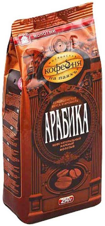 Кофе МКП Арабика молотый м/у 250г