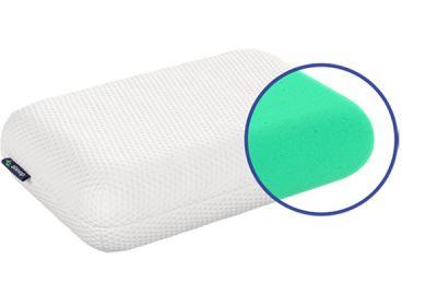 Анатомическая подушка Sensation