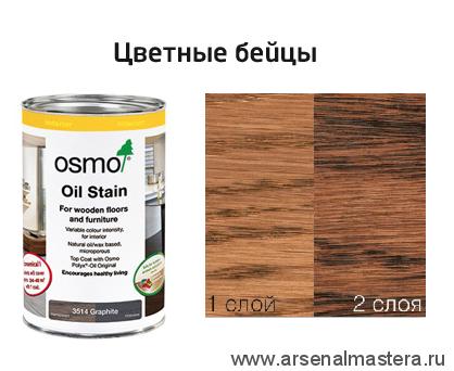 Цветные бейцы на масляной основе для тонирования деревянных полов Osmo Ol-Beize 3516 ятоба прозрачный/интенсивный 1 л