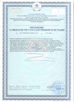 Тирео Саппорт (Thyreo Support) применение