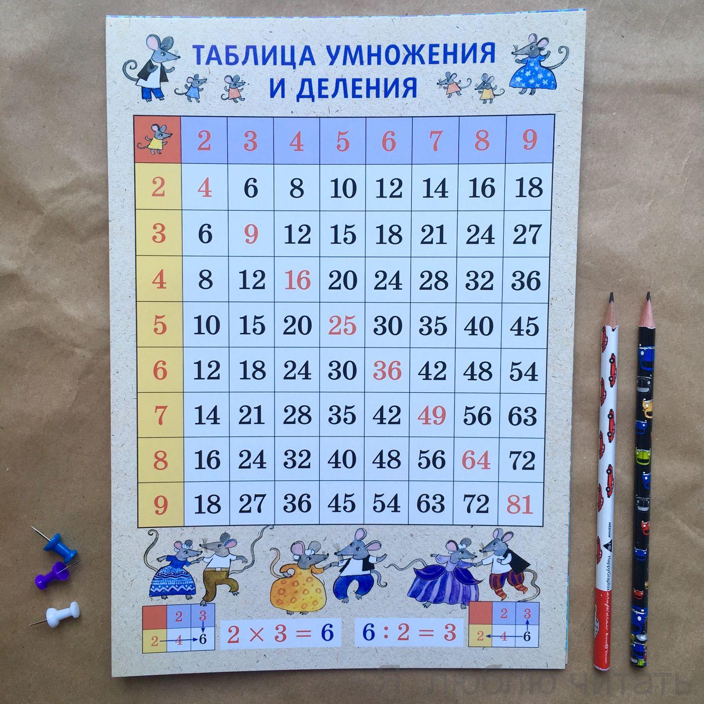 Плакат «Таблица умножения и деления» А4