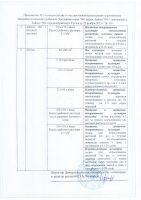 Байкал эм-1 удобрение приминение инструкция